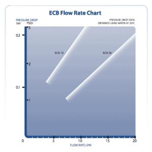 filtre-spectrum-870-carbon-flow